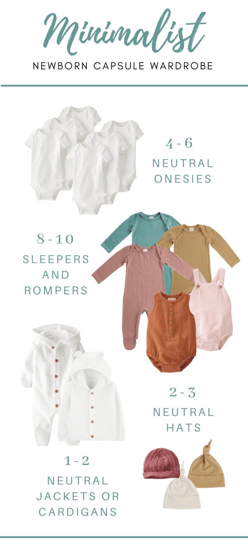 a graphic showing a minimalist newborn capsule wardrobe